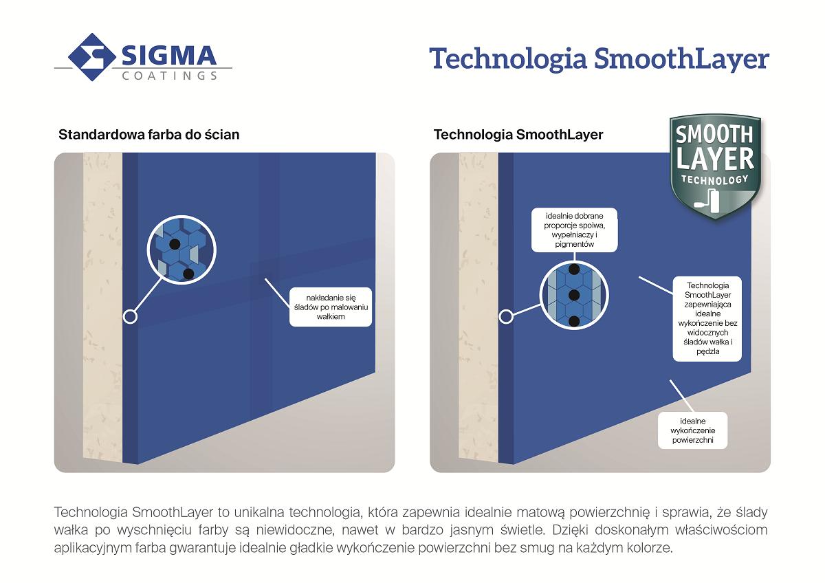 Sigma Expert Supermatt – nowy wymiar matu i idealnie gładkiej powierzchni bez smug